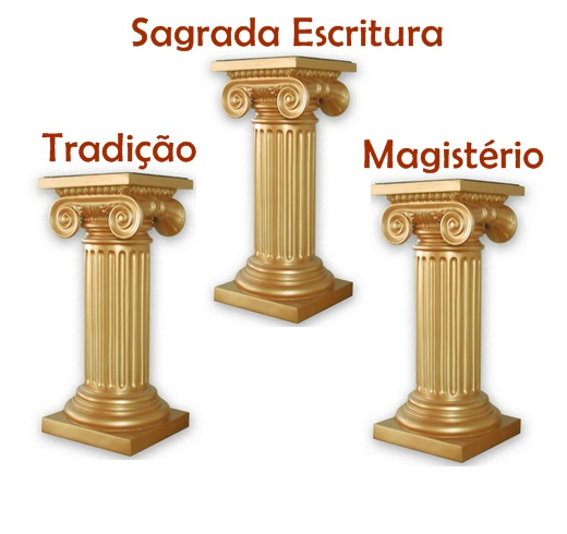 Resultado de imagem para sagrada tradição sagrada escritura e magistério da igreja